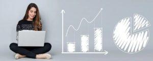 Finanzplanung und Wachstum des Vermögens